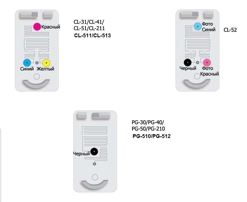 Как заправить принтер Canon mp230 dbnltj?